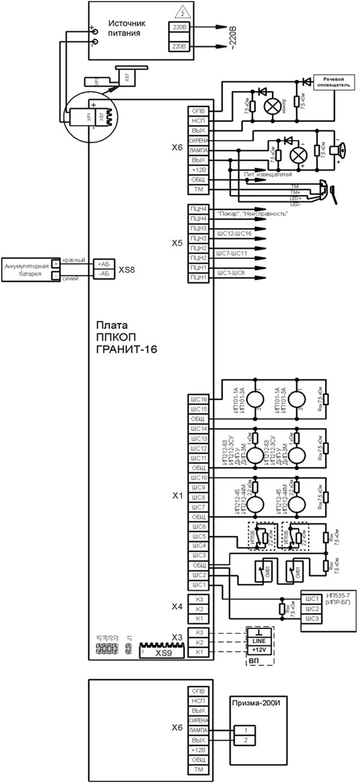 gsm модуль гранит 2а схема